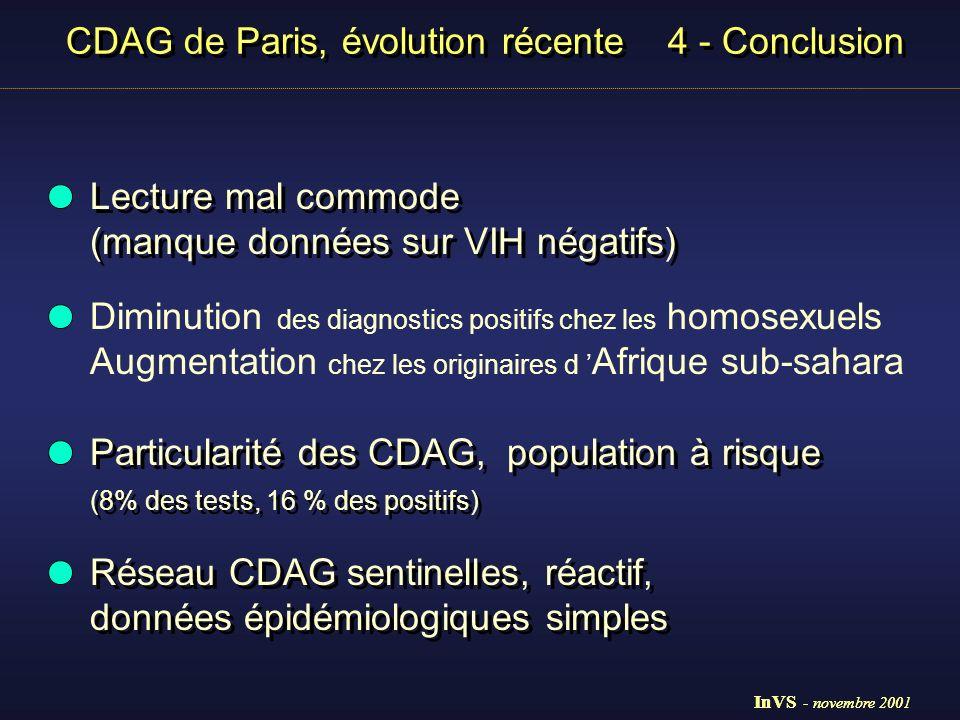 CDAG de Paris, évolution récente 4 - Conclusion Particularité des CDAG, population à risque (8% des tests, 16 % des positifs) Particularité des CDAG,