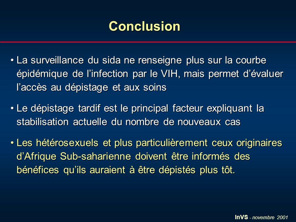 InVS - novembre 2001 Conclusion La surveillance du sida ne renseigne plus sur la courbe épidémique de linfection par le VIH, mais permet dévaluer lacc