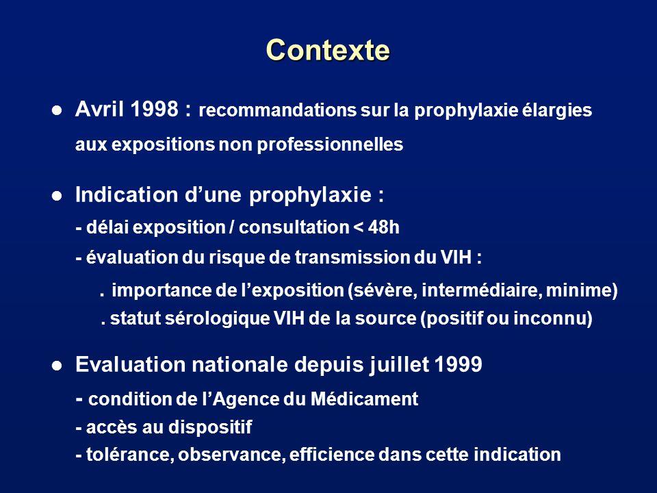 Contexte l Avril 1998 : recommandations sur la prophylaxie élargies aux expositions non professionnelles l Indication dune prophylaxie : - délai exposition / consultation < 48h - évaluation du risque de transmission du VIH :.
