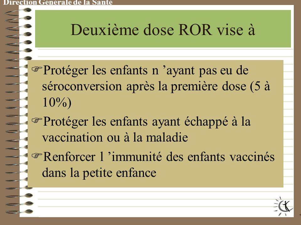 Direction Générale de la Santé Évolution (3) 1 996 : introduction d une 2ème dose ROR à 11-13 ans indépendamment des antécédents de vaccination ou de
