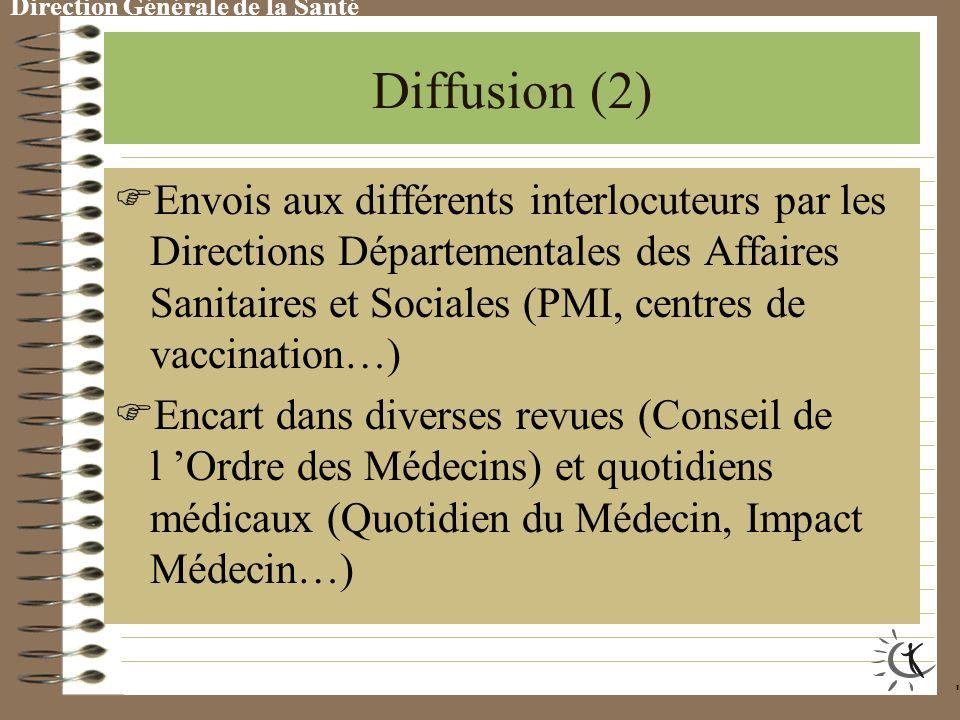 Direction Générale de la Santé Diffusion (1) M ise en ligne sur le site Internet du Ministère de l Emploi et de la Solidarité (dossier vaccin) M ise e