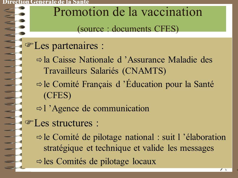 Direction Générale de la Santé Promotion - Communication P ublication : bulletin officiel, BEH... P résentation dans des réunions professionnelles C o