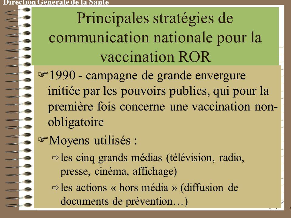 Direction Générale de la Santé Promotion de la vaccination (source : documents CFES) L es partenaires : la Caisse Nationale d Assurance Maladie des Tr