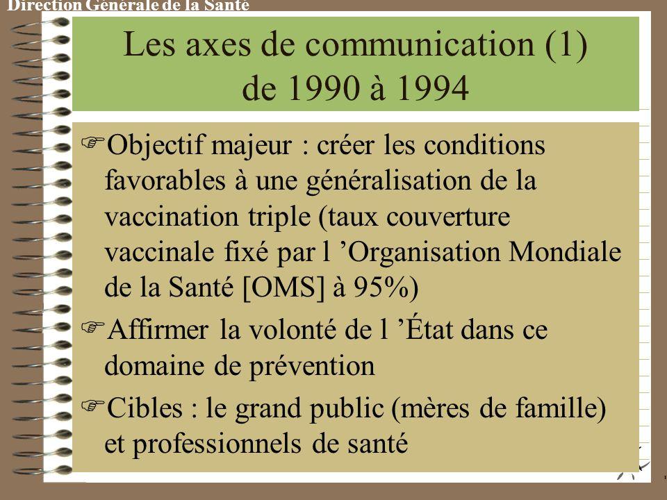 Direction Générale de la Santé Principales stratégies de communication nationale pour la vaccination ROR 1 990 - campagne de grande envergure initiée