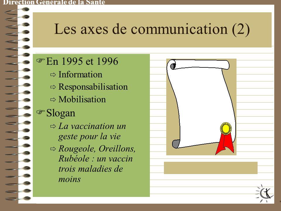 Les axes de communication (1) de 1990 à 1994 O bjectif majeur : créer les conditions favorables à une généralisation de la vaccination triple (taux couverture vaccinale fixé par l Organisation Mondiale de la Santé [OMS] à 95%) A ffirmer la volonté de l État dans ce domaine de prévention C ibles : le grand public (mères de famille) et professionnels de santé