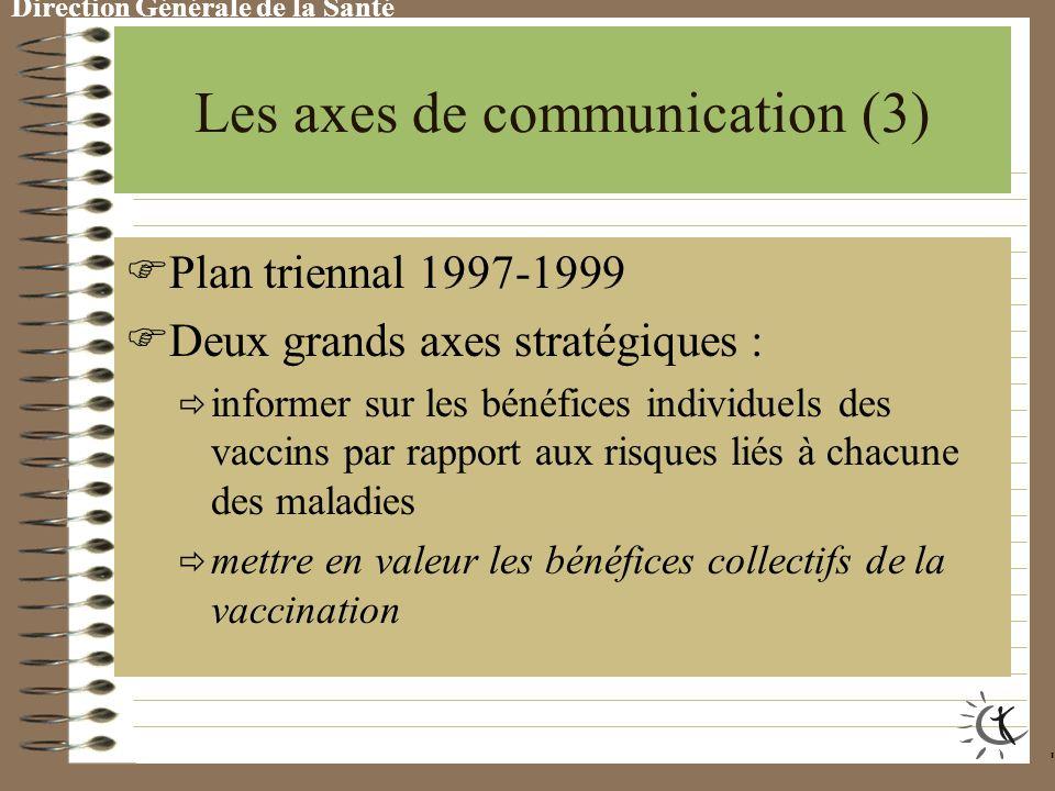 Direction Générale de la Santé Les axes de communication (2) E n 1995 et 1996 Information Responsabilisation Mobilisation S logan La vaccination un geste pour la vie Rougeole, Oreillons, Rubéole : un vaccin trois maladies de moins