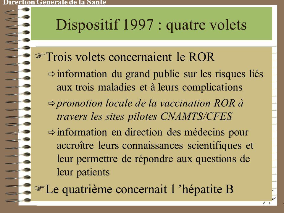 Direction Générale de la Santé Les axes de communication (3) P lan triennal 1997-1999 D eux grands axes stratégiques : informer sur les bénéfices individuels des vaccins par rapport aux risques liés à chacune des maladies mettre en valeur les bénéfices collectifs de la vaccination