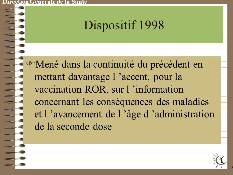 Dispositif 1997 : quatre volets T rois volets concernaient le ROR information du grand public sur les risques liés aux trois maladies et à leurs compl