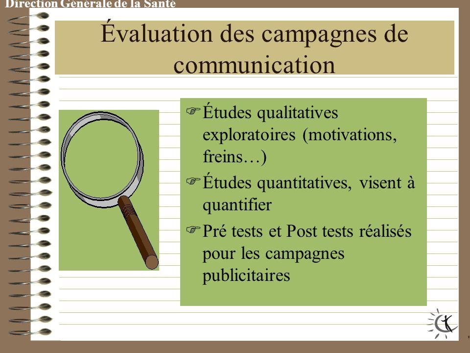 Direction Générale de la Santé Dispositif 1999 É lément phare : communication autour de la gratuité du vaccin ROR mise en place en septembre 1999 N ou