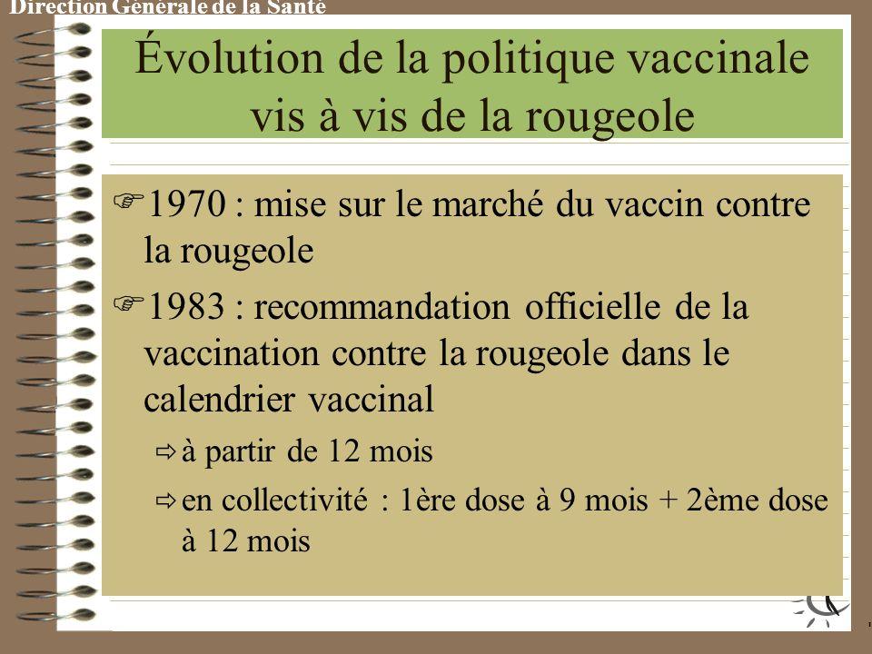 Direction Générale de la Santé Évolution de la politique vaccinale vis à vis de la rougeole 1 970 : mise sur le marché du vaccin contre la rougeole 1 983 : recommandation officielle de la vaccination contre la rougeole dans le calendrier vaccinal à partir de 12 mois en collectivité : 1ère dose à 9 mois + 2ème dose à 12 mois