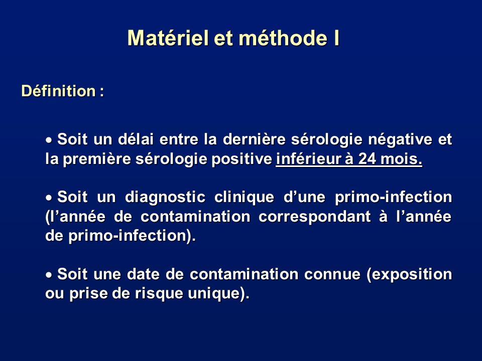 Matériel et méthode I Définition : Soit un délai entre la dernière sérologie négative et la première sérologie positive inférieur à 24 mois. Soit un d