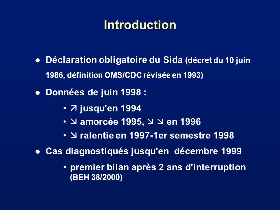 Introduction l Déclaration obligatoire du Sida (décret du 10 juin 1986, définition OMS/CDC révisée en 1993) l Données de juin 1998 : jusqu en 1994 amorcée 1995, en 1996 ralentie en 1997-1er semestre 1998 l Cas diagnostiqués jusqu en décembre 1999 premier bilan après 2 ans d interruption (BEH 38/2000)