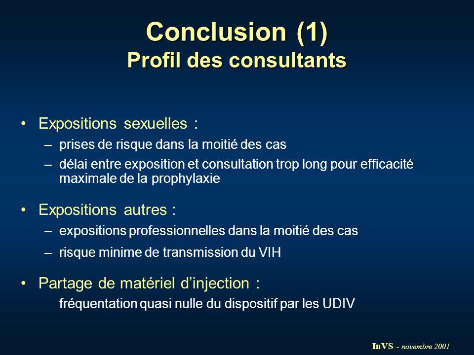 Conclusion (1) Profil des consultants Expositions sexuelles : –prises de risque dans la moitié des cas –délai entre exposition et consultation trop lo
