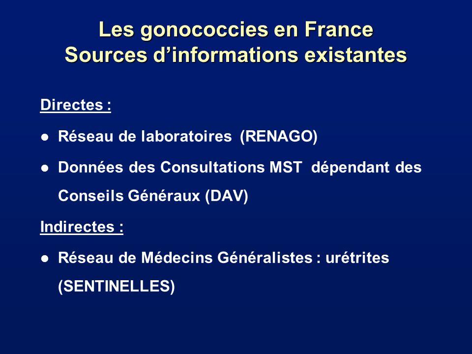 Les gonococcies en France Sources dinformations existantes Directes : l Réseau de laboratoires (RENAGO) l Données des Consultations MST dépendant des