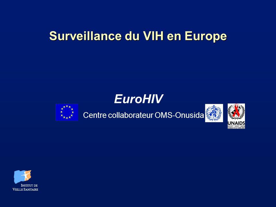 Tendances de lincidence du sida et du VIH, Union européenne VIH estimé* Sida observé HAART Sida estimé* sans HAART * estimé par rétrocalcul (données de sida déclarées fin 1995) InVS - 20 XI 2000