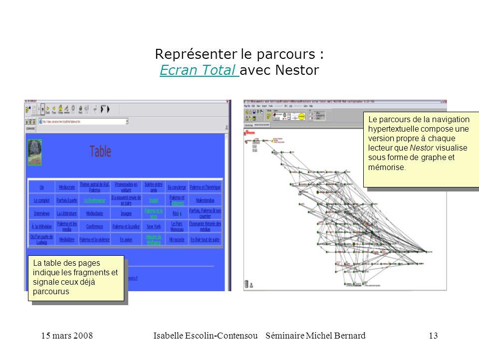 15 mars 2008Isabelle Escolin-Contensou Séminaire Michel Bernard13 Représenter le parcours : Ecran Total avec Nestor Ecran Total Le parcours de la navi