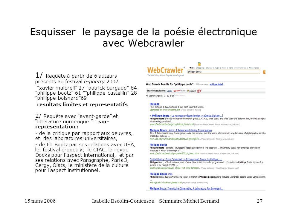 15 mars 2008Isabelle Escolin-Contensou Séminaire Michel Bernard27 Esquisser le paysage de la poésie électronique avec Webcrawler 1/ Requête à partir d