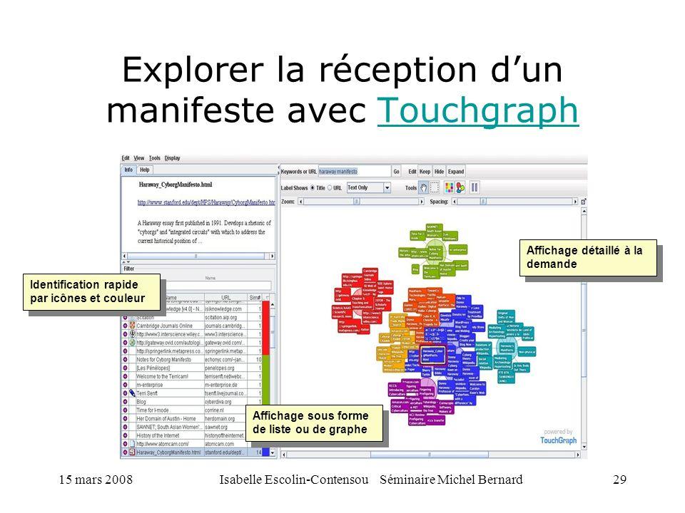 15 mars 2008Isabelle Escolin-Contensou Séminaire Michel Bernard29 Explorer la réception dun manifeste avec TouchgraphTouchgraph Affichage sous forme d