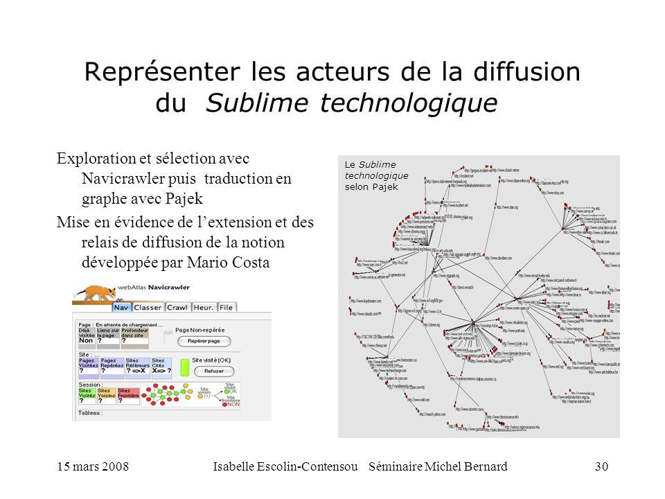 15 mars 2008Isabelle Escolin-Contensou Séminaire Michel Bernard30 Représenter les acteurs de la diffusion du Sublime technologique Exploration et séle