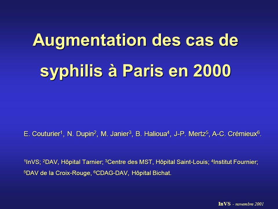 Augmentation des cas de syphilis à Paris en 2000 E. Couturier 1, N. Dupin 2, M. Janier 3, B. Halioua 4, J-P. Mertz 5, A-C. Crémieux 6. 1 InVS; 2 DAV,