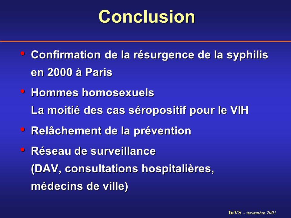 Conclusion Conclusion Confirmation de la résurgence de la syphilis en 2000 à Paris Confirmation de la résurgence de la syphilis en 2000 à Paris Hommes