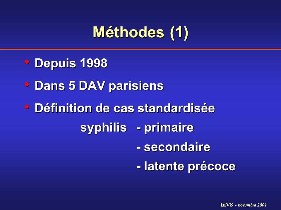 Méthodes (1) Depuis 1998 Depuis 1998 Dans 5 DAV parisiens Dans 5 DAV parisiens Définition de cas standardisée Définition de cas standardisée syphilis