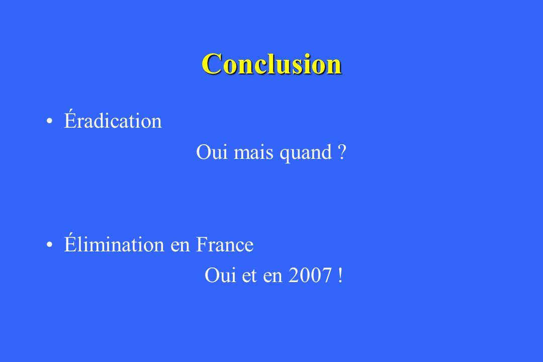 Conclusion Éradication Oui mais quand ? Élimination en France Oui et en 2007 !