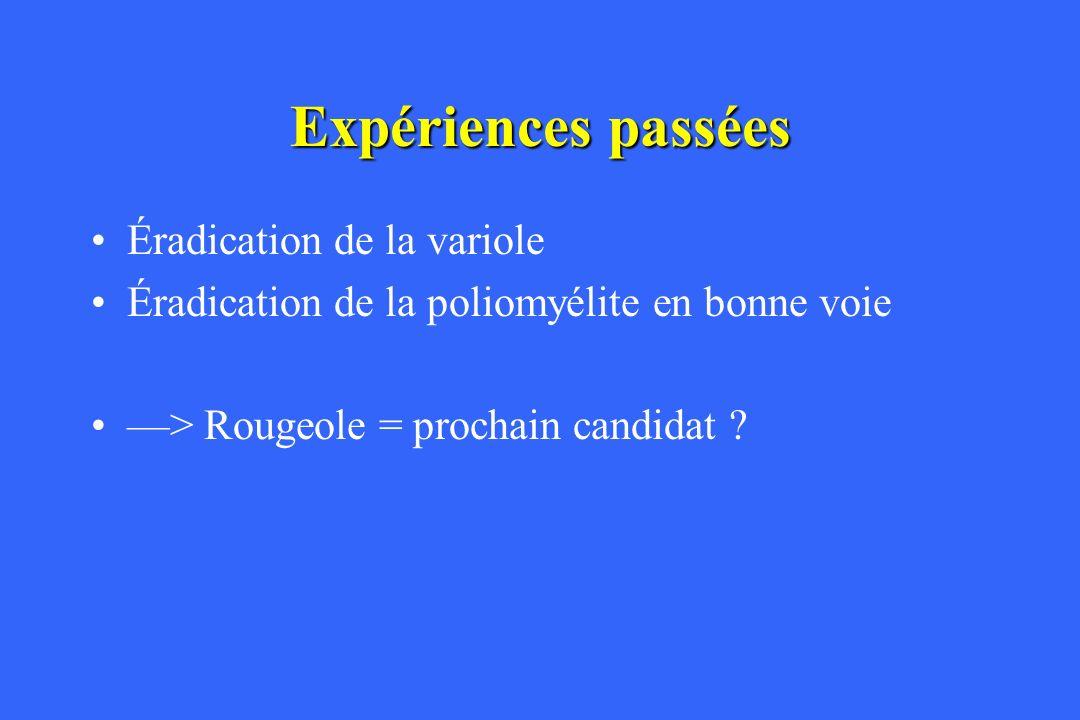 Expériences passées Éradication de la variole Éradication de la poliomyélite en bonne voie > Rougeole = prochain candidat ?