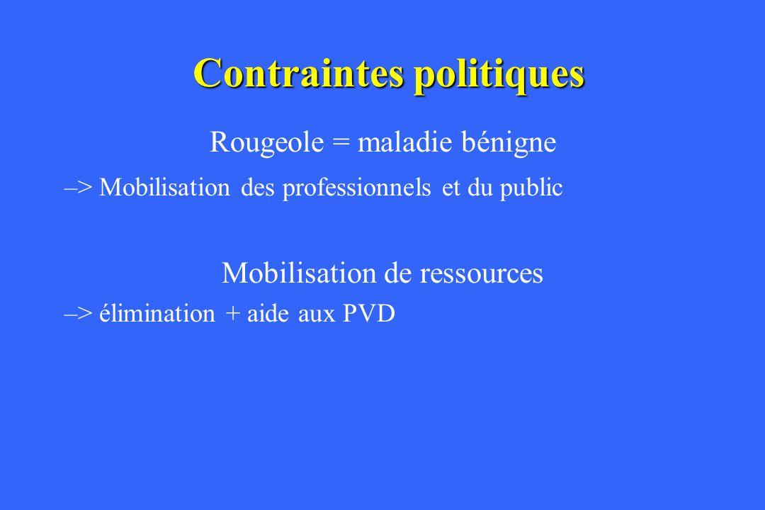 Contraintes politiques Rougeole = maladie bénigne –> Mobilisation des professionnels et du public Mobilisation de ressources –> élimination + aide aux PVD