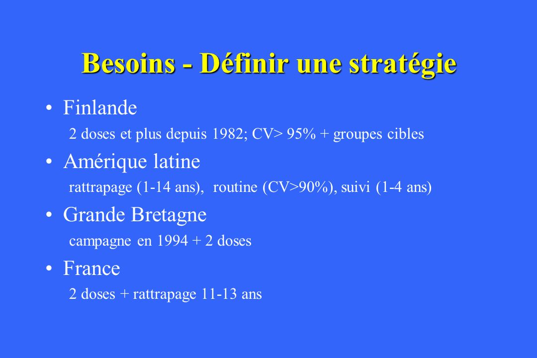 Besoins - Définir une stratégie Finlande 2 doses et plus depuis 1982; CV> 95% + groupes cibles Amérique latine rattrapage (1-14 ans), routine (CV>90%), suivi (1-4 ans) Grande Bretagne campagne en 1994 + 2 doses France 2 doses + rattrapage 11-13 ans