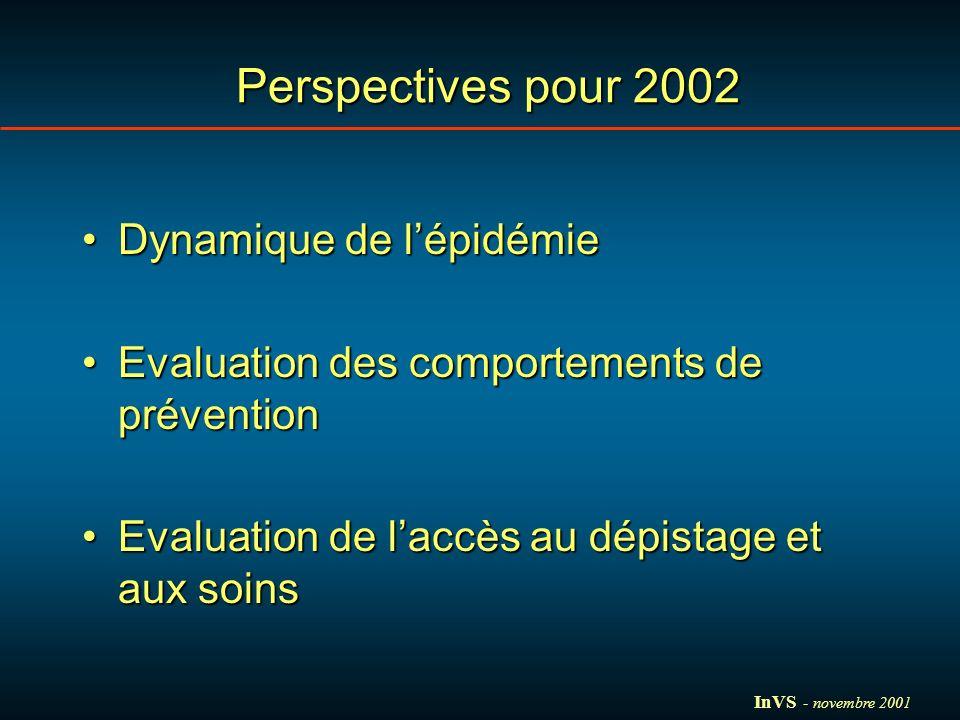 Perspectives pour 2002 Dynamique de lépidémieDynamique de lépidémie Evaluation des comportements de préventionEvaluation des comportements de prévention Evaluation de laccès au dépistage et aux soinsEvaluation de laccès au dépistage et aux soins InVS - novembre 2001