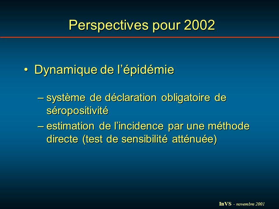 Perspectives pour 2002 Dynamique de lépidémieDynamique de lépidémie –système de déclaration obligatoire de séropositivité –estimation de lincidence par une méthode directe (test de sensibilité atténuée) InVS - novembre 2001