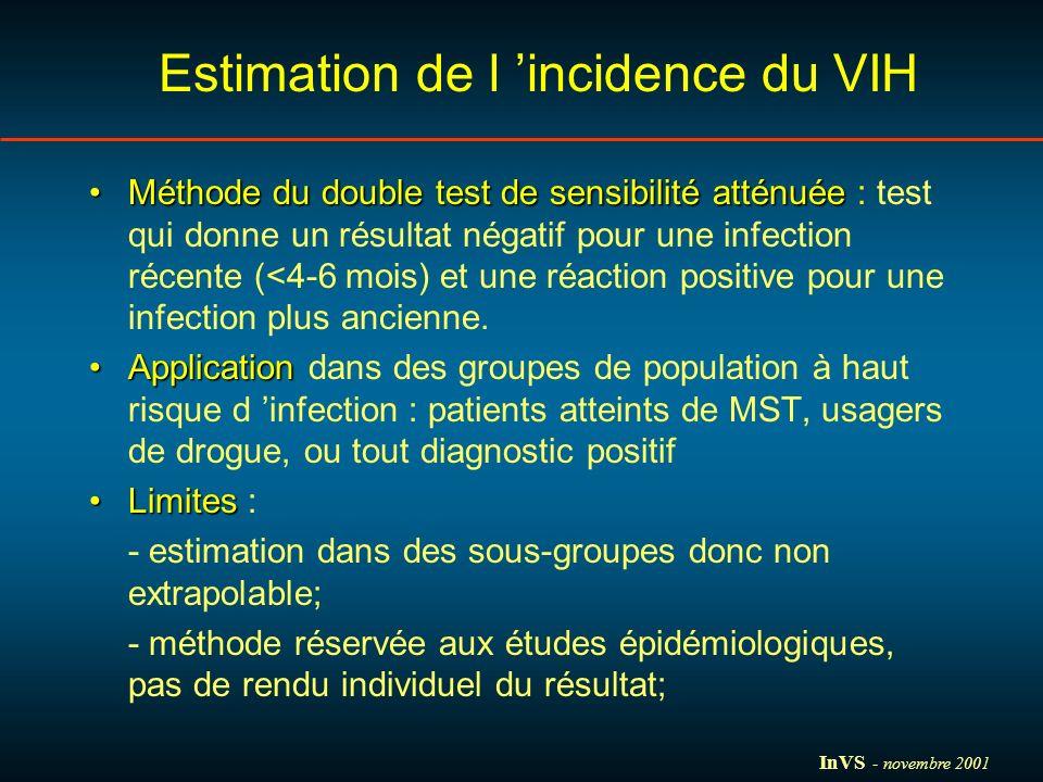 Méthode du double test de sensibilité atténuéeMéthode du double test de sensibilité atténuée : test qui donne un résultat négatif pour une infection récente (<4-6 mois) et une réaction positive pour une infection plus ancienne.