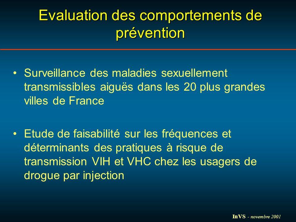 Evaluation des comportements de prévention Surveillance des maladies sexuellement transmissibles aiguës dans les 20 plus grandes villes de France Etude de faisabilité sur les fréquences et déterminants des pratiques à risque de transmission VIH et VHC chez les usagers de drogue par injection InVS - novembre 2001