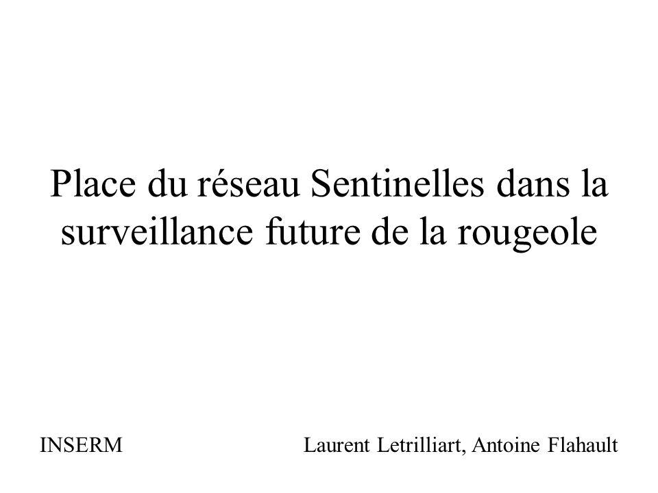 Place du réseau Sentinelles dans la surveillance future de la rougeole INSERM Laurent Letrilliart, Antoine Flahault