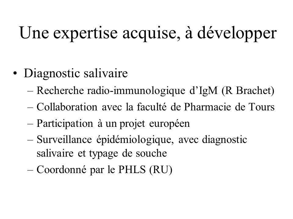 Une expertise acquise, à développer Diagnostic salivaire –Recherche radio-immunologique dIgM (R Brachet) –Collaboration avec la faculté de Pharmacie d
