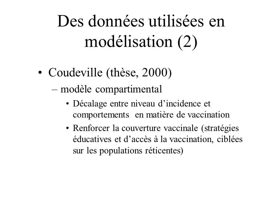 Des données utilisées en modélisation (2) Coudeville (thèse, 2000) –modèle compartimental Décalage entre niveau dincidence et comportements en matière