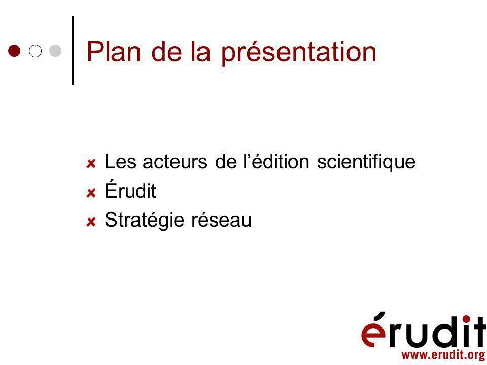 Plan de la présentation Les acteurs de lédition scientifique Érudit Stratégie réseau