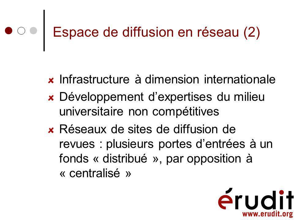 Espace de diffusion en réseau (1) Dimension stratégique : « Si nous ne nous occupons pas des réseaux, les réseaux, eux, soccuperont de nous. Qui veut