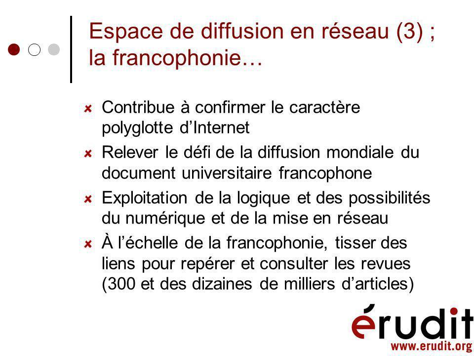 Espace de diffusion en réseau (2) Infrastructure à dimension internationale Développement dexpertises du milieu universitaire non compétitives Réseaux