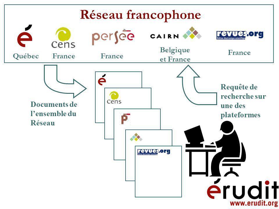 Réseau Francophone - Objectifs Les principes qui fondent le Réseau concilient les exigences de collaboration et le respect de lautonomie de chaque par