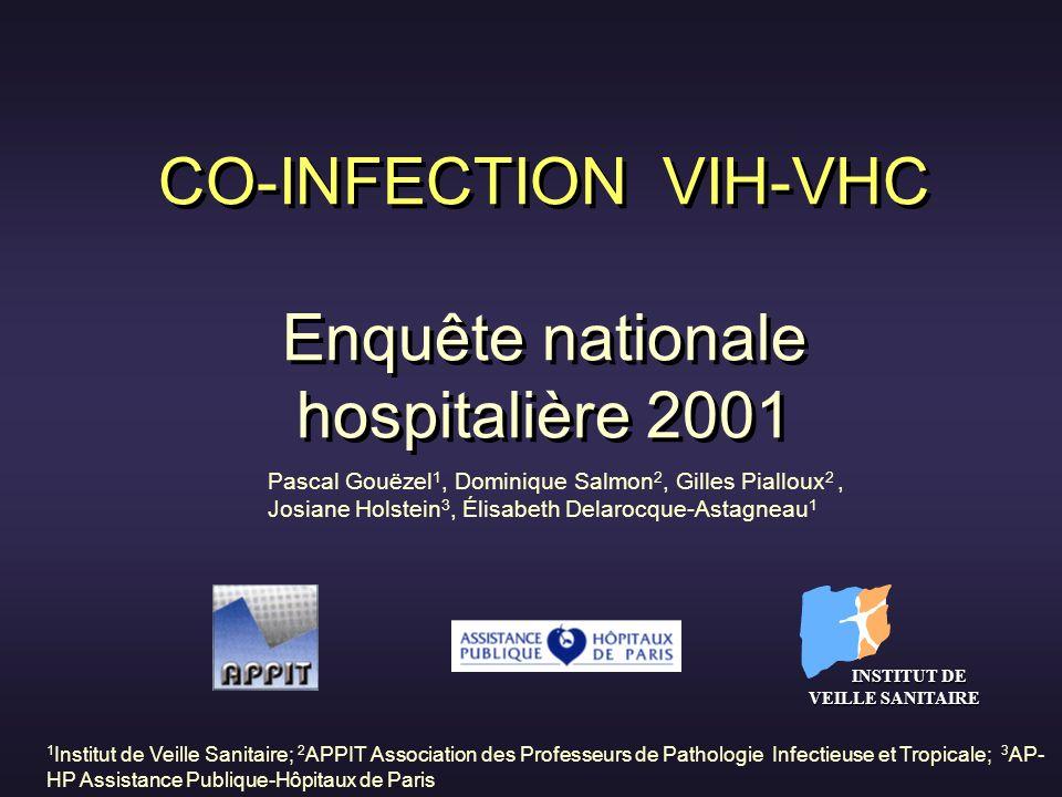 Co-infection VIH-VHC à l hôpital 2001 - Introduction VIH -VHC : de plus en plus de complications spécifiques graves liées au VHC Objectifs VIH -VHC : de plus en plus de complications spécifiques graves liées au VHC Objectifs Proportion de patients positifs VIH et VHC Stades de linfection VHC chez ces patients Point 2001 pratiques diagnostiques et thérapeutiques InVS - novembre 2001