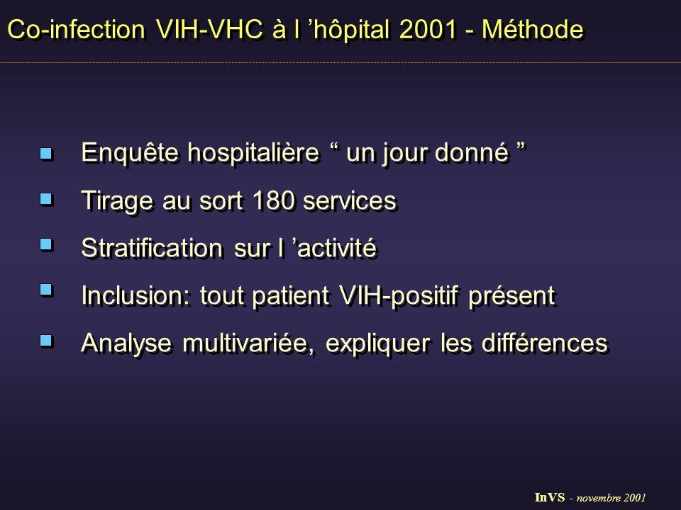 Co-infection VIH-VHC à l hôpital 2001 - Résultats 50 % Ile de France moyenne d âge 41 ans 67 % d hommes 40 % sida 25 % toxicomanes 36 % homosexuels 50 % Ile de France moyenne d âge 41 ans 67 % d hommes 40 % sida 25 % toxicomanes 36 % homosexuels Participation 78 % Inclusion de 1761 patients VIH positifs Participation 78 % Inclusion de 1761 patients VIH positifs InVS - novembre 2001