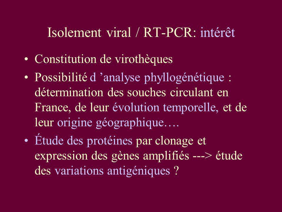 Isolement viral / RT-PCR: intérêt Constitution de virothèques Possibilité d analyse phyllogénétique : détermination des souches circulant en France, d