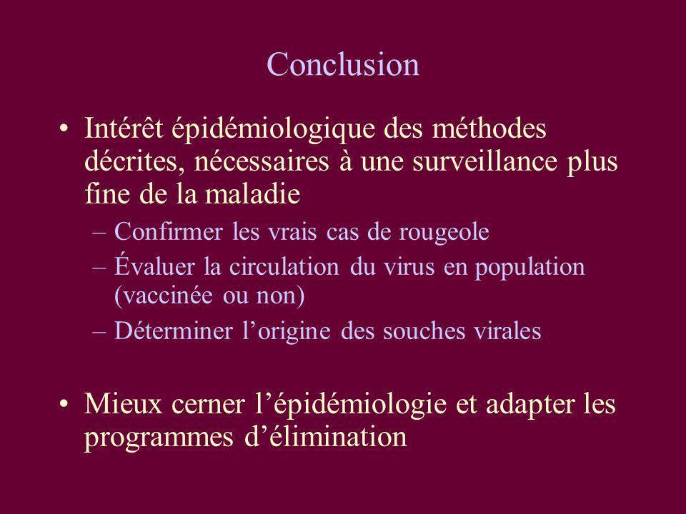 Conclusion Intérêt épidémiologique des méthodes décrites, nécessaires à une surveillance plus fine de la maladie –Confirmer les vrais cas de rougeole