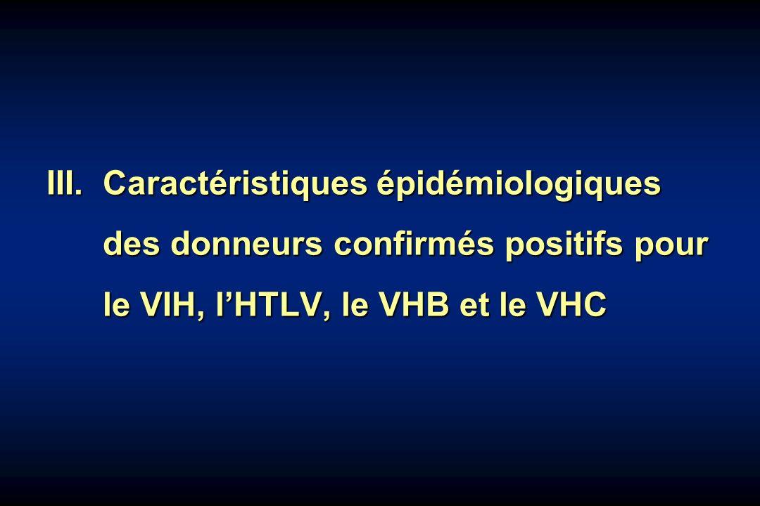 III. Caractéristiques épidémiologiques des donneurs confirmés positifs pour le VIH, lHTLV, le VHB et le VHC