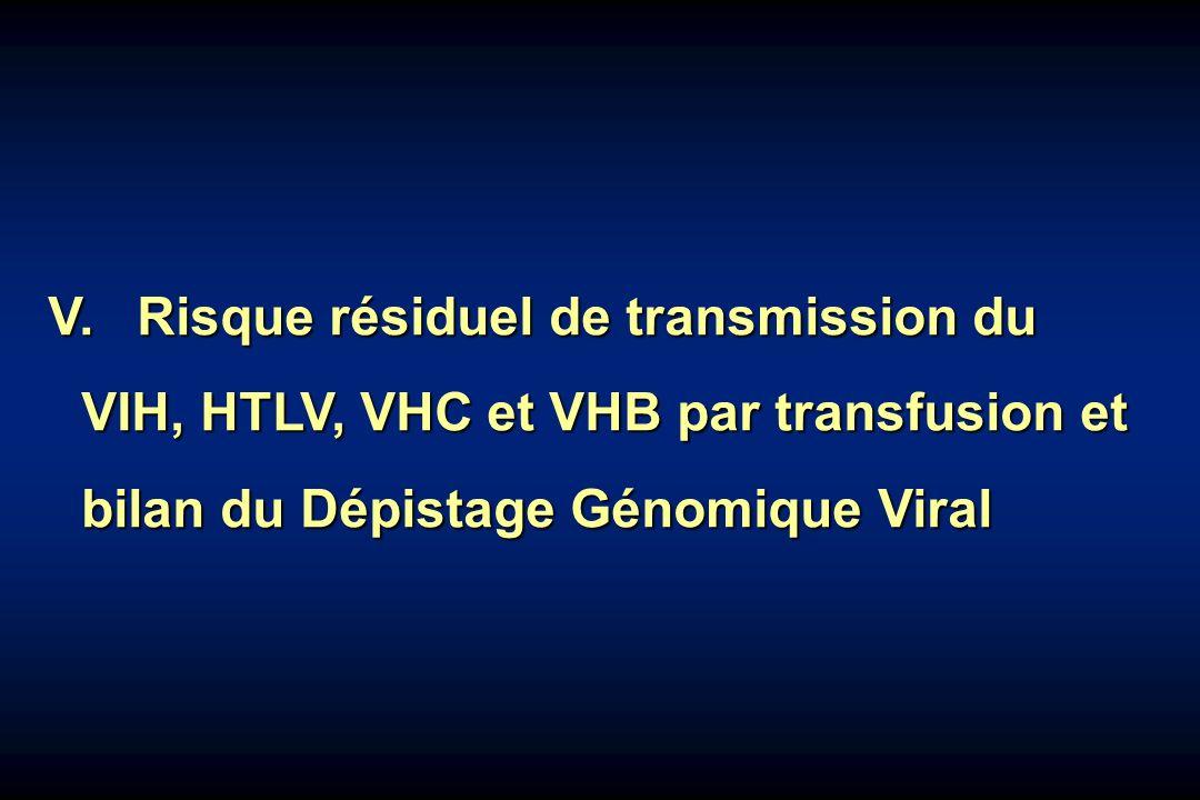 V.Risque résiduel de transmission du VIH, HTLV, VHC et VHB par transfusion et bilan du Dépistage Génomique Viral