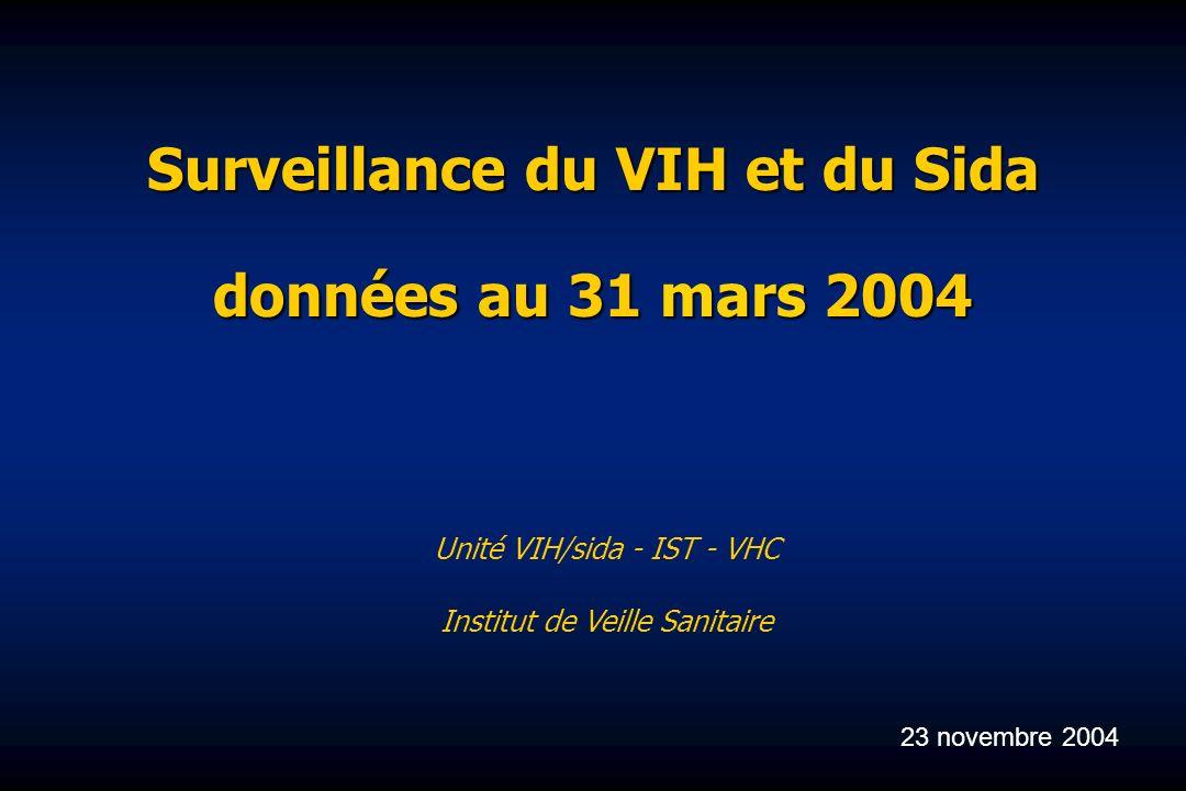Surveillance du VIH et du Sida données au 31 mars 2004 Unité VIH/sida - IST - VHC Institut de Veille Sanitaire 23 novembre 2004