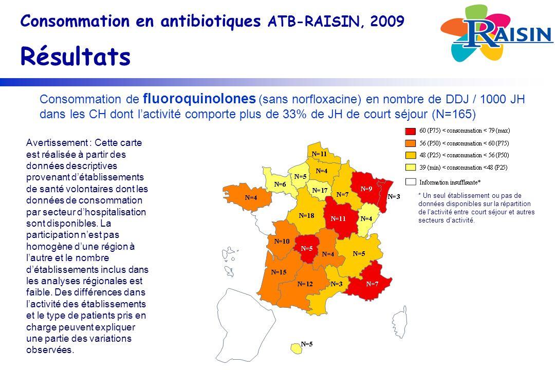 Consommation de fluoroquinolones (sans norfloxacine) en nombre de DDJ / 1000 JH dans les CH dont lactivité comporte plus de 33% de JH de court séjour (N=165) Consommation en antibiotiques ATB-RAISIN, 2009 Résultats Avertissement : Cette carte est réalisée à partir des données descriptives provenant détablissements de santé volontaires dont les données de consommation par secteur dhospitalisation sont disponibles.