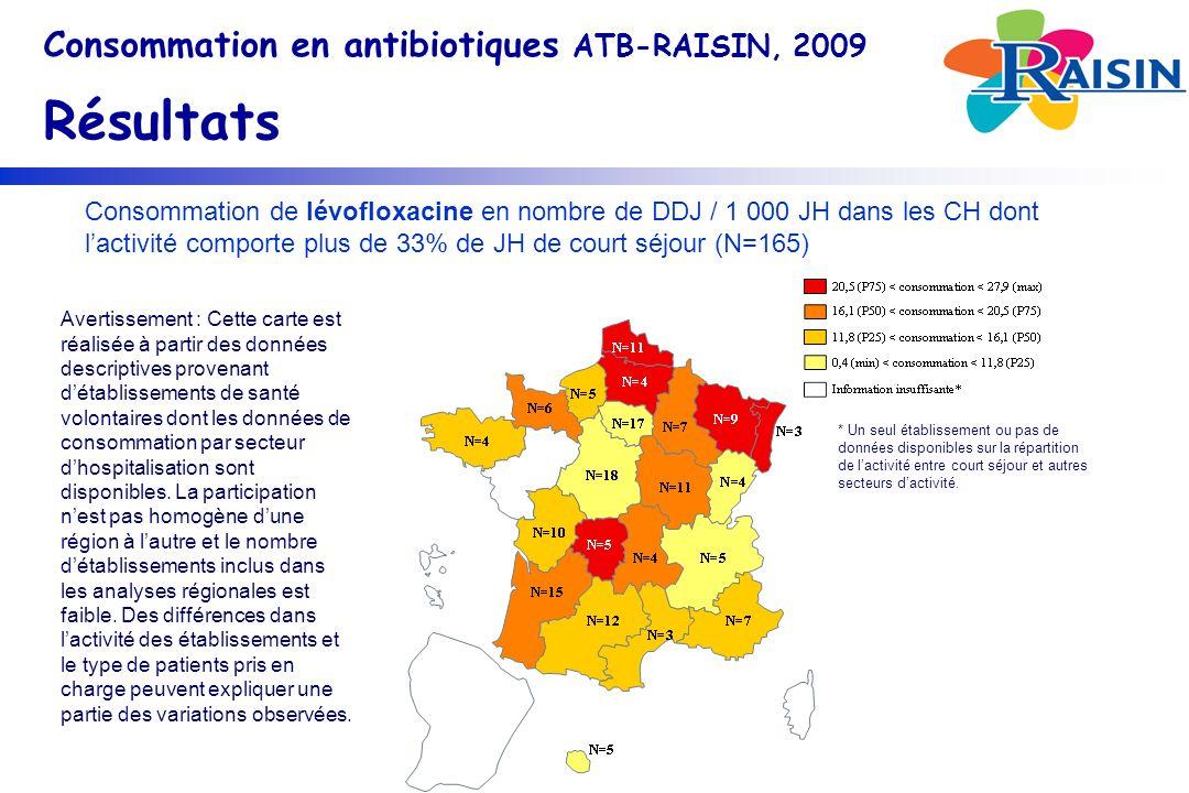 Consommation de lévofloxacine en nombre de DDJ / 1 000 JH dans les CH dont lactivité comporte plus de 33% de JH de court séjour (N=165) Consommation en antibiotiques ATB-RAISIN, 2009 Résultats Avertissement : Cette carte est réalisée à partir des données descriptives provenant détablissements de santé volontaires dont les données de consommation par secteur dhospitalisation sont disponibles.